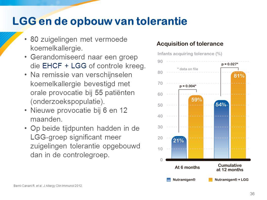 36 LGG en de opbouw van tolerantie •80 zuigelingen met vermoede koemelkallergie. •Gerandomiseerd naar een groep die EHCF + LGG of controle kreeg. •Na
