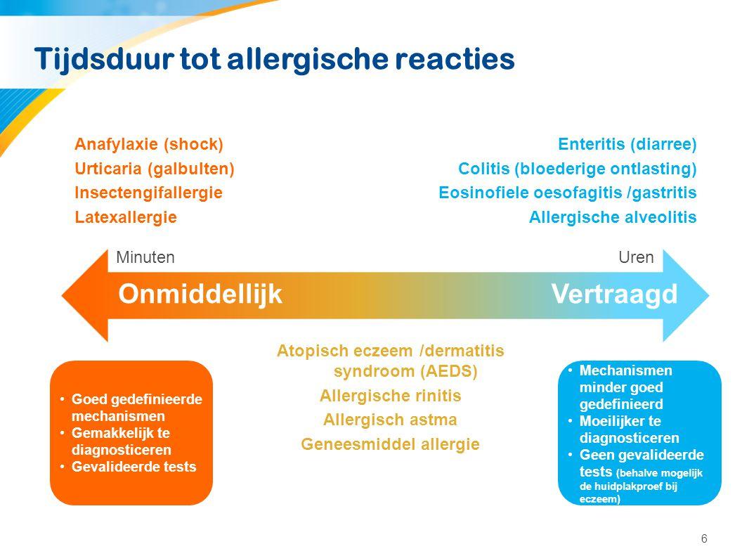 6 Tijdsduur tot allergische reacties Onmiddellijk Vertraagd MinutenUren Anafylaxie (shock) Urticaria (galbulten) Insectengifallergie Latexallergie Ent