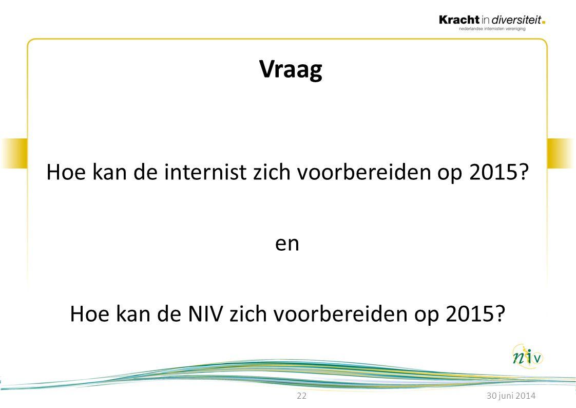 Vraag Hoe kan de internist zich voorbereiden op 2015? en Hoe kan de NIV zich voorbereiden op 2015? 30 juni 201422