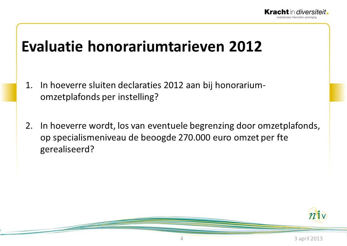 Evaluatie honorariumtarieven 2012 1.In hoeverre sluiten declaraties 2012 aan bij honorarium- omzetplafonds per instelling? 2.In hoeverre wordt, los va