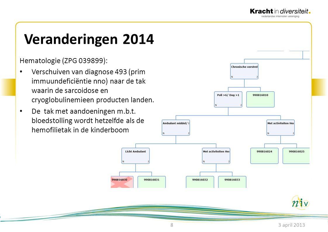 Veranderingen 2014 Hematologie (ZPG 039899): • Verschuiven van diagnose 493 (prim immuundeficiëntie nno) naar de tak waarin de sarcoidose en cryoglobu
