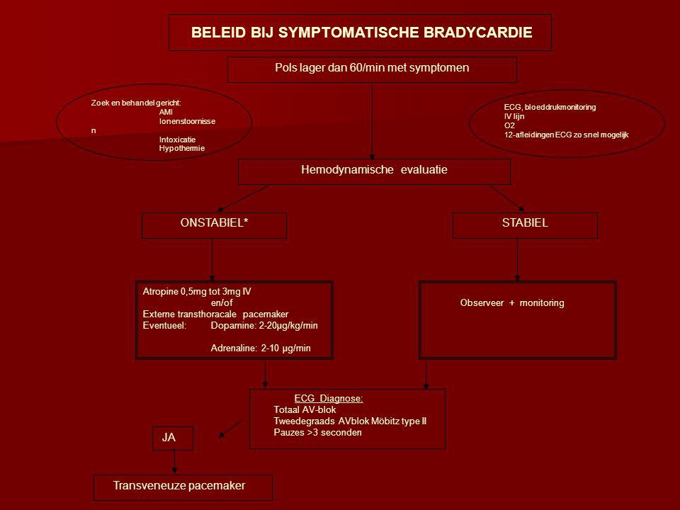 Pols lager dan 60/min met symptomen ECG Diagnose: Totaal AV-blok Tweedegraads AVblok Möbitz type II Pauzes >3 seconden Hemodynamische evaluatie ECG, bloeddrukmonitoring IV lijn O2 12-afleidingen ECG zo snel mogelijk Zoek en behandel gericht: AMI Ionenstoornisse n Intoxicatie Hypothermie STABIEL ONSTABIEL* Atropine 0,5mg tot 3mg IV en/of Externe transthoracale pacemaker Eventueel:Dopamine: 2-20μg/kg/min Adrenaline: 2-10 μg/min Observeer + monitoring JANEEN Transveneuze pacemaker Observeer BELEID BIJ SYMPTOMATISCHE BRADYCARDIE