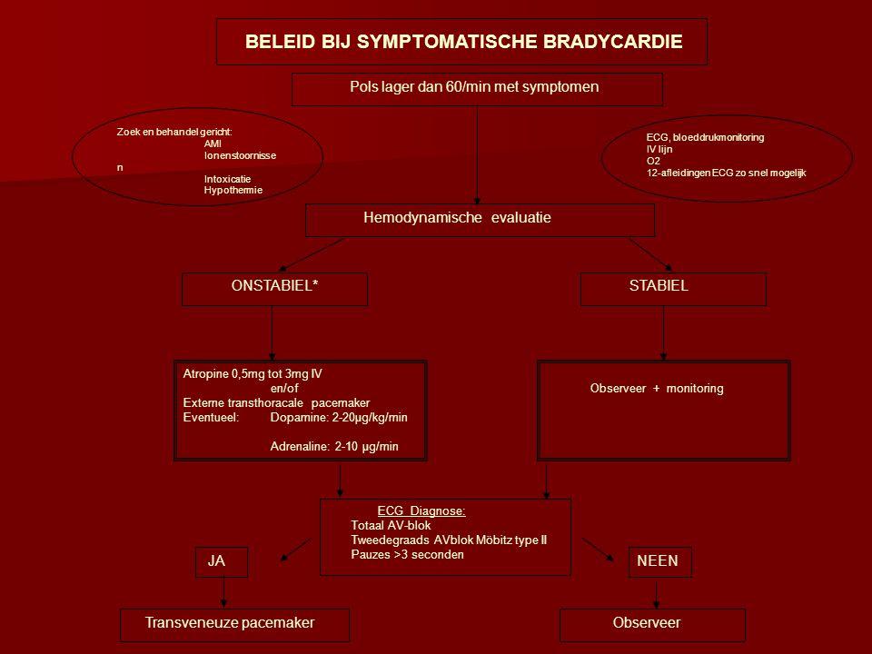 Regelmatig ritme > 100/min en QRS >120ms Ritme en bloeddruk monitoring IV lijn, O2, 12-afleiding ECG Hemodynamische evaluatie ONSTABIEL*STABIEL Synchrone cardioversie VT zonder pols: zie VF protocol ECG Diagnosis SVT of VT SVTVT BREEDCOMPLEX TACHYCARDIE