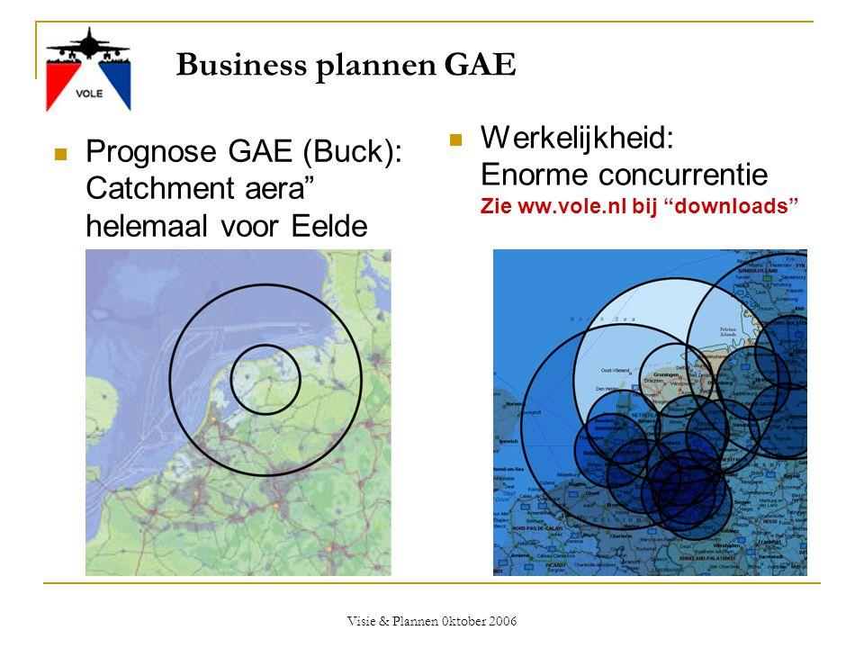 "Visie & Plannen 0ktober 2006 Business plannen GAE  Prognose GAE (Buck): Catchment aera"" helemaal voor Eelde  Werkelijkheid: Enorme concurrentie Zie"