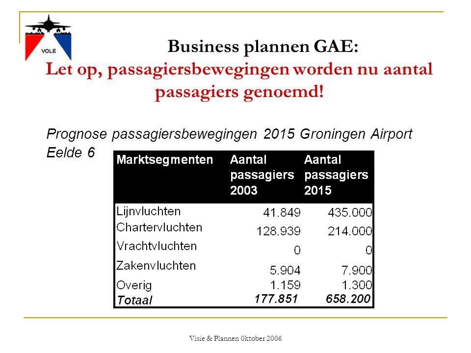 Visie & Plannen 0ktober 2006 Business plannen GAE: Let op, passagiersbewegingen worden nu aantal passagiers genoemd! Prognose passagiersbewegingen 201