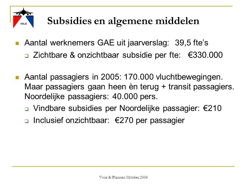 Visie & Plannen 0ktober 2006 Subsidies en algemene middelen  Aantal werknemers GAE uit jaarverslag: 39,5 fte's  Zichtbare & onzichtbaar subsidie per