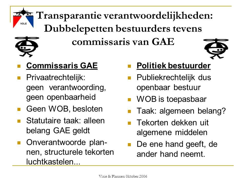 Visie & Plannen 0ktober 2006 Transparantie verantwoordelijkheden: Dubbelepetten bestuurders tevens commissaris van GAE  Commissaris GAE  Privaatrech