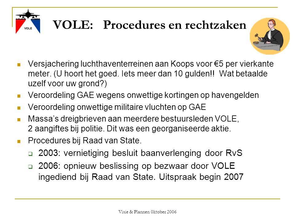 Visie & Plannen 0ktober 2006 VOLE: Procedures en rechtzaken  Versjachering luchthaventerreinen aan Koops voor €5 per vierkante meter. (U hoort het go