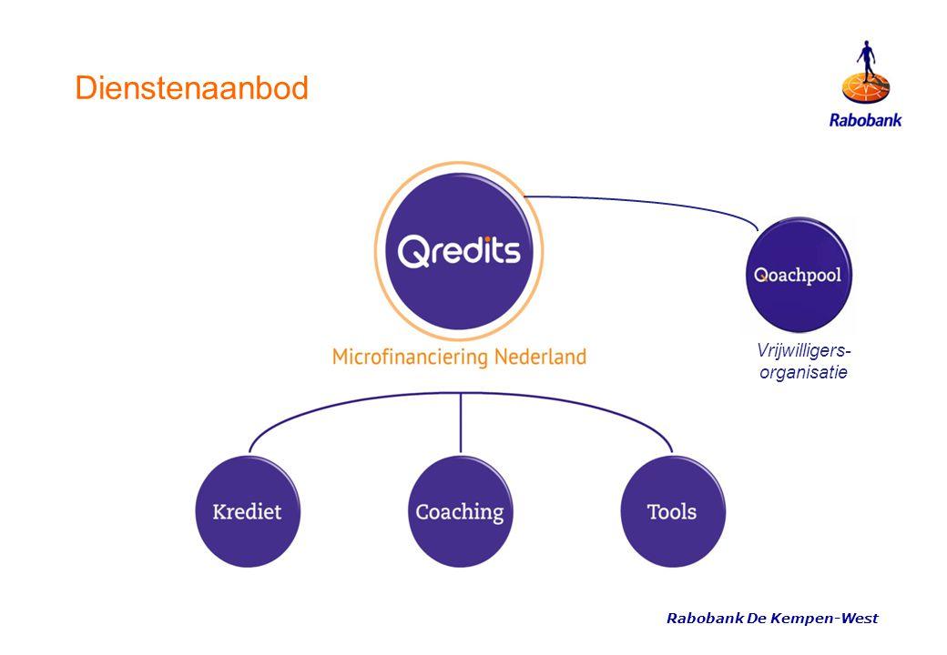 Opzet Qredits  Private organisatie met een eigen front- en backoffice die geheel is ingericht op verstrekking bedrijfskredieten én coachingsoplossingen aan het MKB in Nederland.