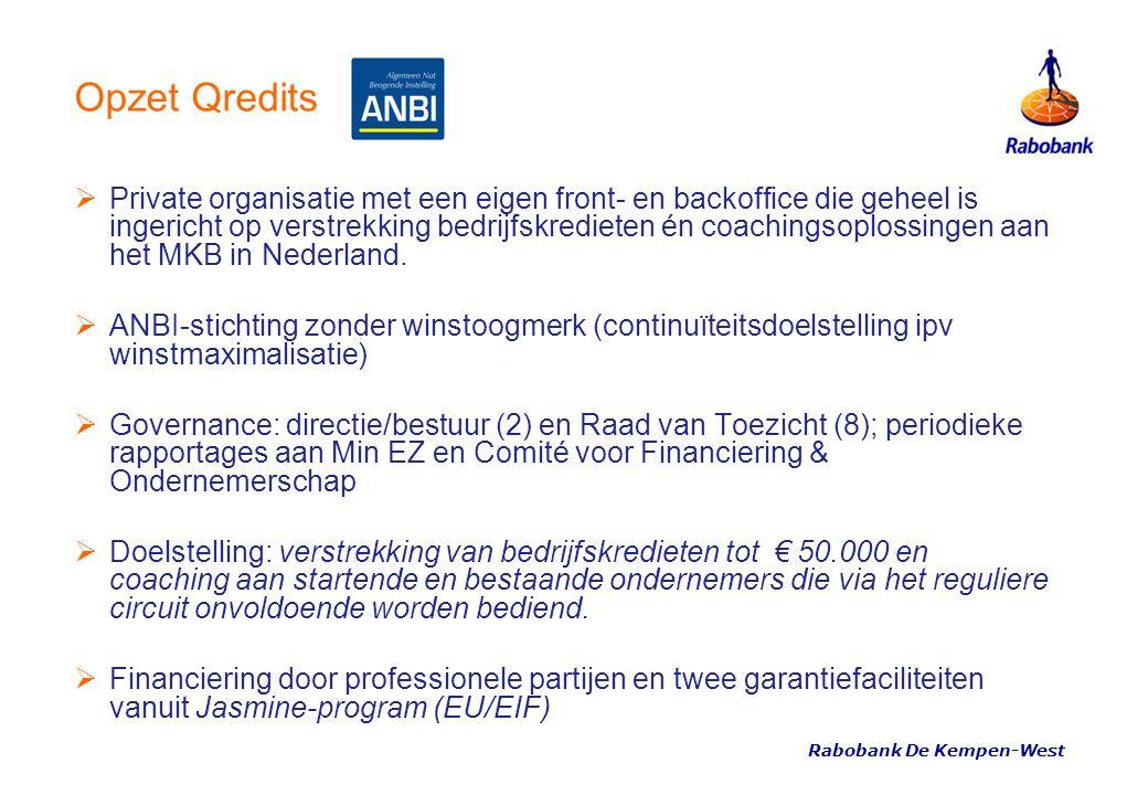 Organisatie per 1 februari 2013 Almelo Amersfoort 42 medewerkers verdeeld over: Staf & Back-office kredieten(22) Afdeling coaching(5) Bedrijfsadviseurs(15) Qredits is winnaar van de Microfinance Good Practices Europe Award 2010 Rabobank De Kempen-West