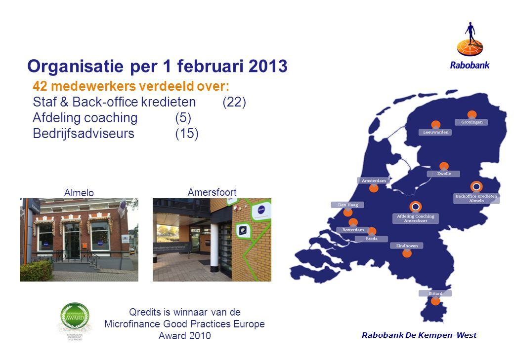 Organisatie per 1 februari 2013 Almelo Amersfoort 42 medewerkers verdeeld over: Staf & Back-office kredieten(22) Afdeling coaching(5) Bedrijfsadviseurs(15) Qredits is winnaar van de Microfinance Good Practices Europe Award 2010 Rabobank De Kempen-West