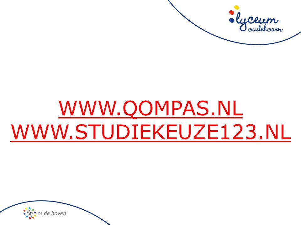 WWW.QOMPAS.NL WWW.STUDIEKEUZE123.NL