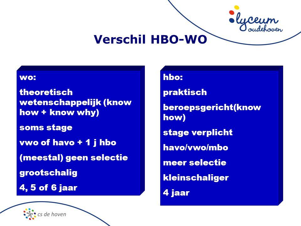 vergelijking wo/hbo wo: theoretisch wetenschappelijk (know how + know why) soms stage vwo of havo + 1 j hbo (meestal) geen selectie grootschalig 4, 5