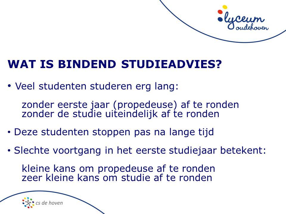 WAT IS BINDEND STUDIEADVIES? • Veel studenten studeren erg lang: zonder eerste jaar (propedeuse) af te ronden zonder de studie uiteindelijk af te rond