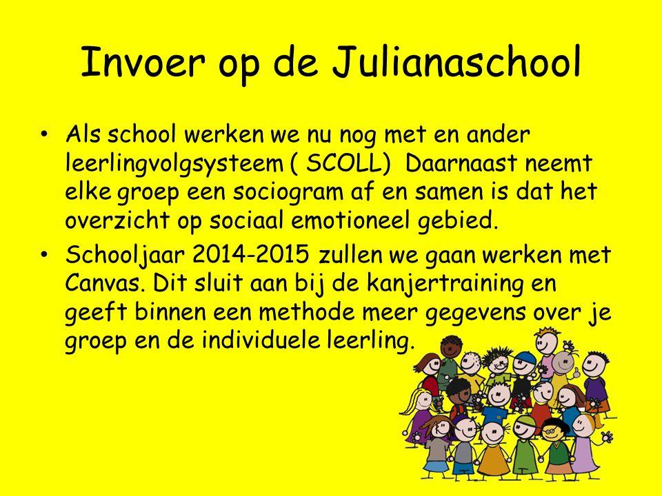 Invoer op de Julianaschool • Als school werken we nu nog met en ander leerlingvolgsysteem ( SCOLL) Daarnaast neemt elke groep een sociogram af en same