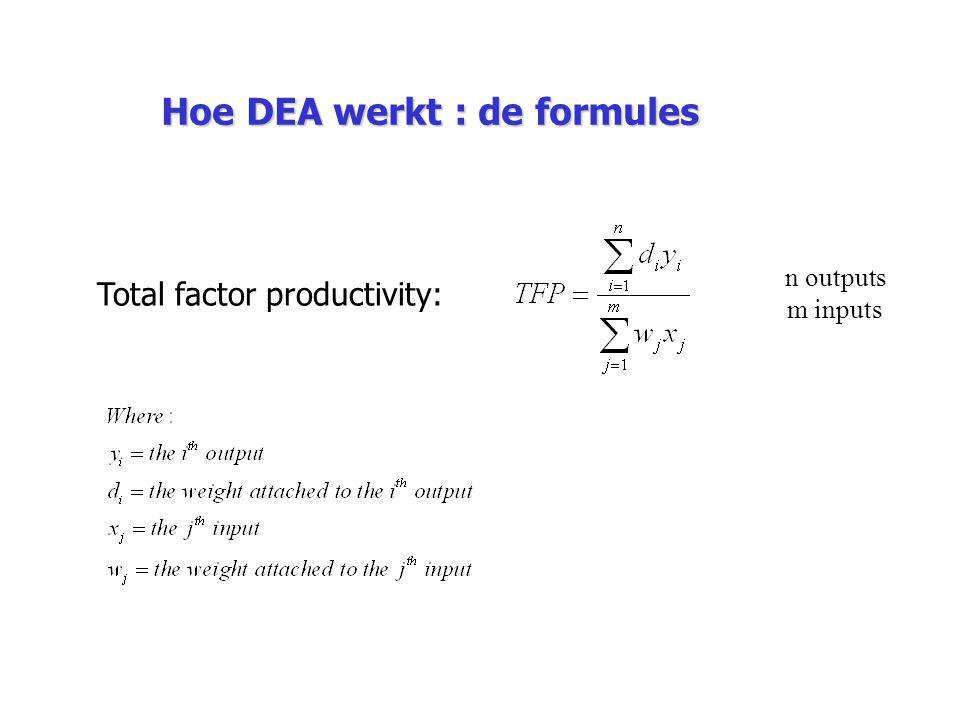 Hoe DEA werkt : de formules Total factor productivity: n outputs m inputs