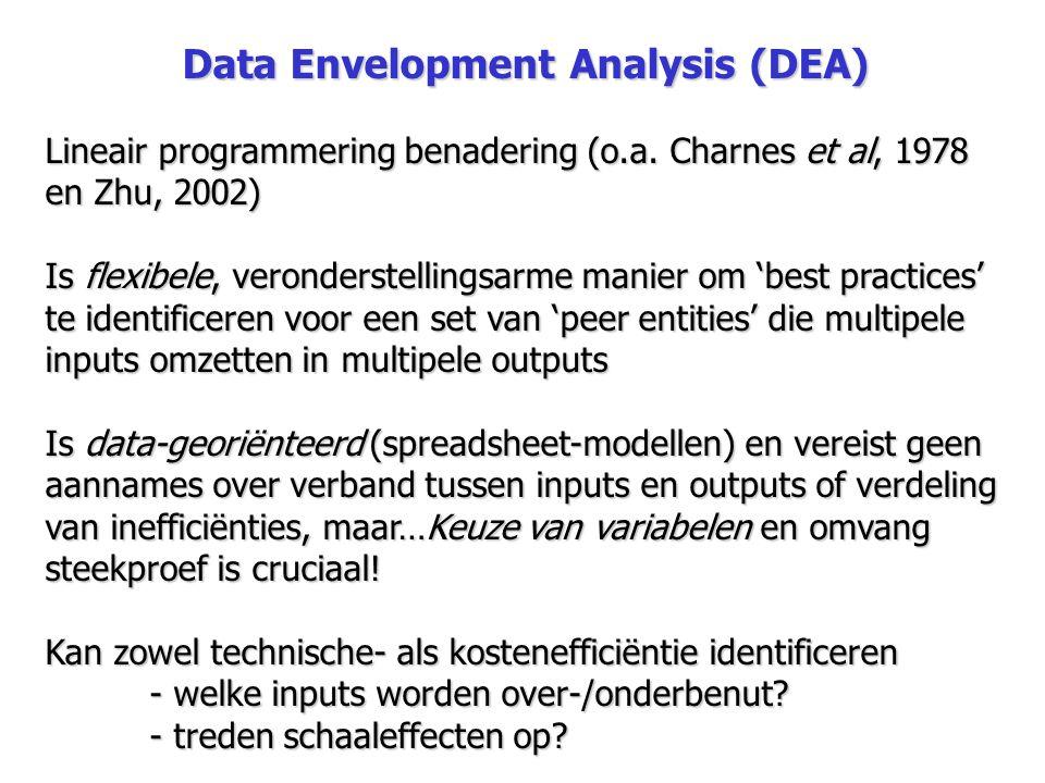 Data Envelopment Analysis (DEA) Lineair programmering benadering (o.a. Charnes et al, 1978 en Zhu, 2002) Is flexibele, veronderstellingsarme manier om
