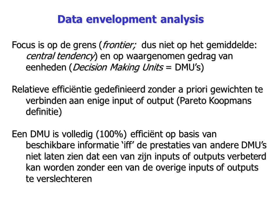 Data envelopment analysis Focus is op de grens (frontier; dus niet op het gemiddelde: central tendency) en op waargenomen gedrag van eenheden (Decisio