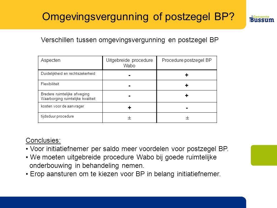 Conclusies: • Voor initiatiefnemer per saldo meer voordelen voor postzegel BP.