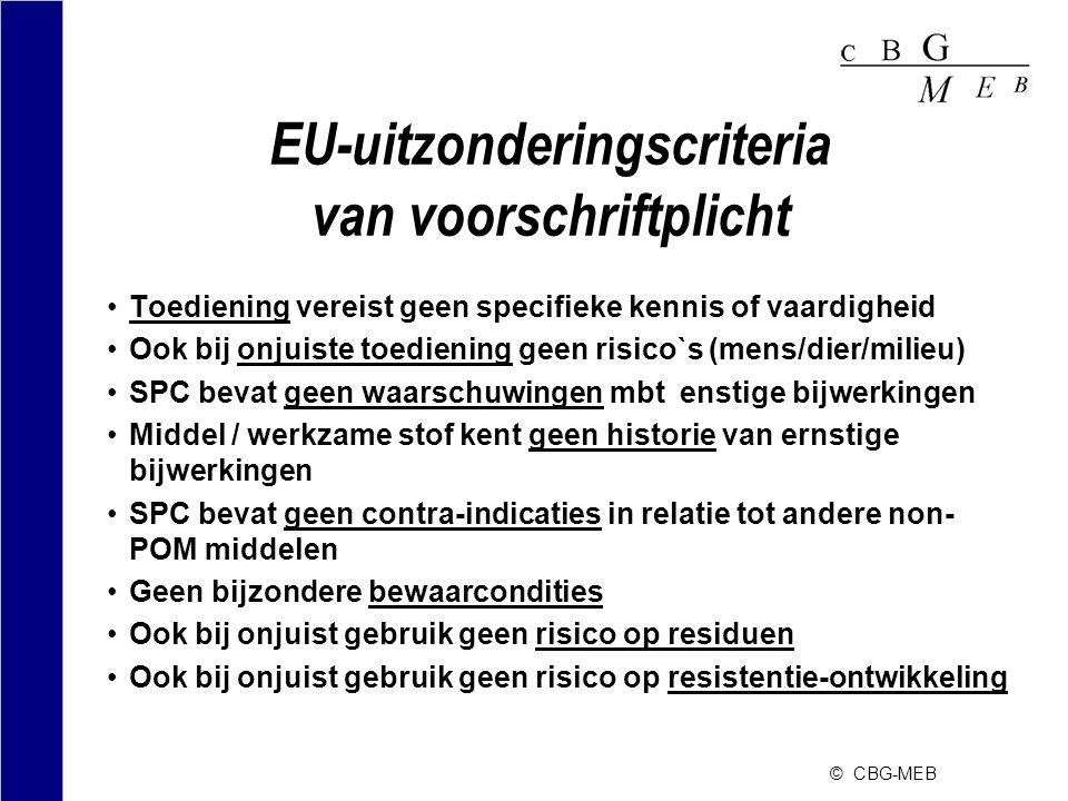 © CBG-MEB EU-uitzonderingscriteria van voorschriftplicht •Toediening vereist geen specifieke kennis of vaardigheid •Ook bij onjuiste toediening geen r