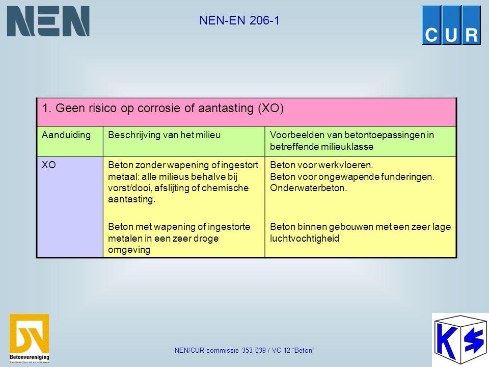 """NEN-EN 206-1 NEN/CUR-commissie 353 039 / VC 12 """"Beton"""" Hoofdgroepen milieuklassen  X0Geen risico op corrosie of aantasting  XCCorrosie ingeleid door"""