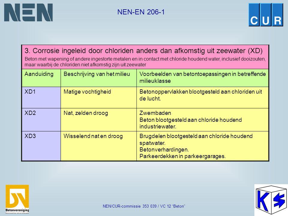 """NEN-EN 206-1 NEN/CUR-commissie 353 039 / VC 12 """"Beton"""" 2. Corrosie ingeleid door carbonatatie (XC) Beton met wapening of andere ingestorte metalen blo"""