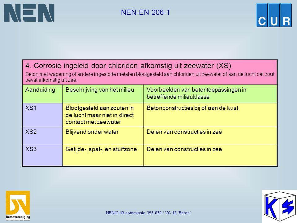 "NEN-EN 206-1 NEN/CUR-commissie 353 039 / VC 12 ""Beton"" 3. Corrosie ingeleid door chloriden anders dan afkomstig uit zeewater (XD) Beton met wapening o"