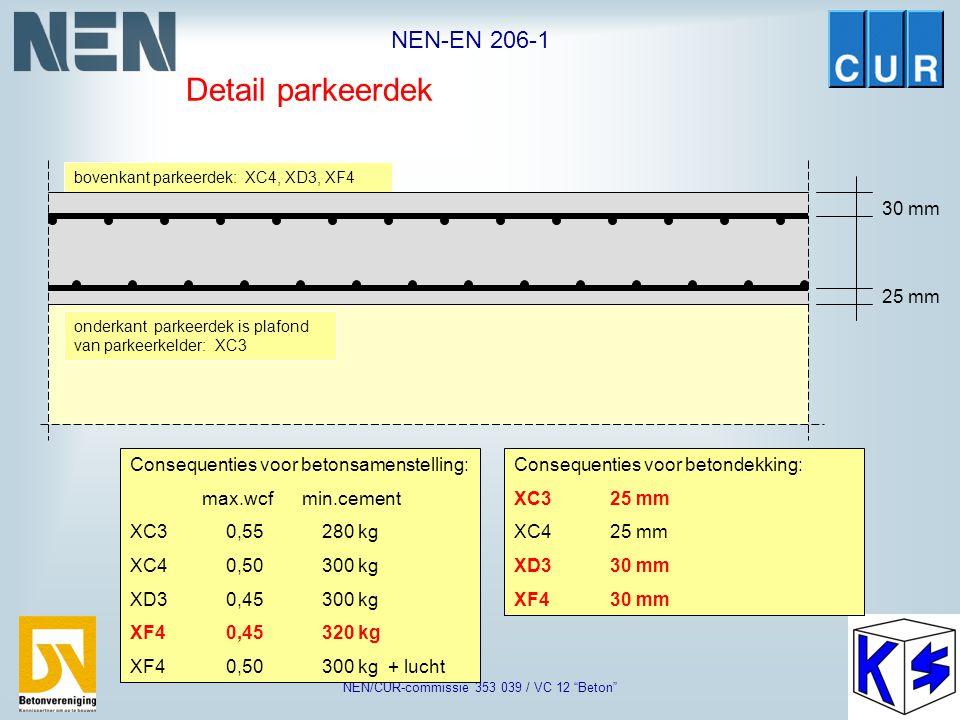 "NEN-EN 206-1 NEN/CUR-commissie 353 039 / VC 12 ""Beton"" Milieuklassen: Woning en utiliteitsbouw binnenwater Gevel XC4, XF1 kelderwand XC3, XD1, XF2 kel"