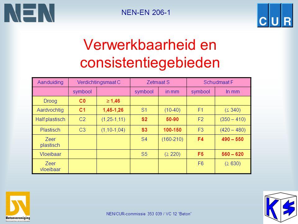 """NEN-EN 206-1 NEN/CUR-commissie 353 039 / VC 12 """"Beton"""" Inhoud NEN-EN 206-1  Inhoud •Milieuklassen •Sterkteklassen •Verwerkbaarheid •Samenstelling van"""
