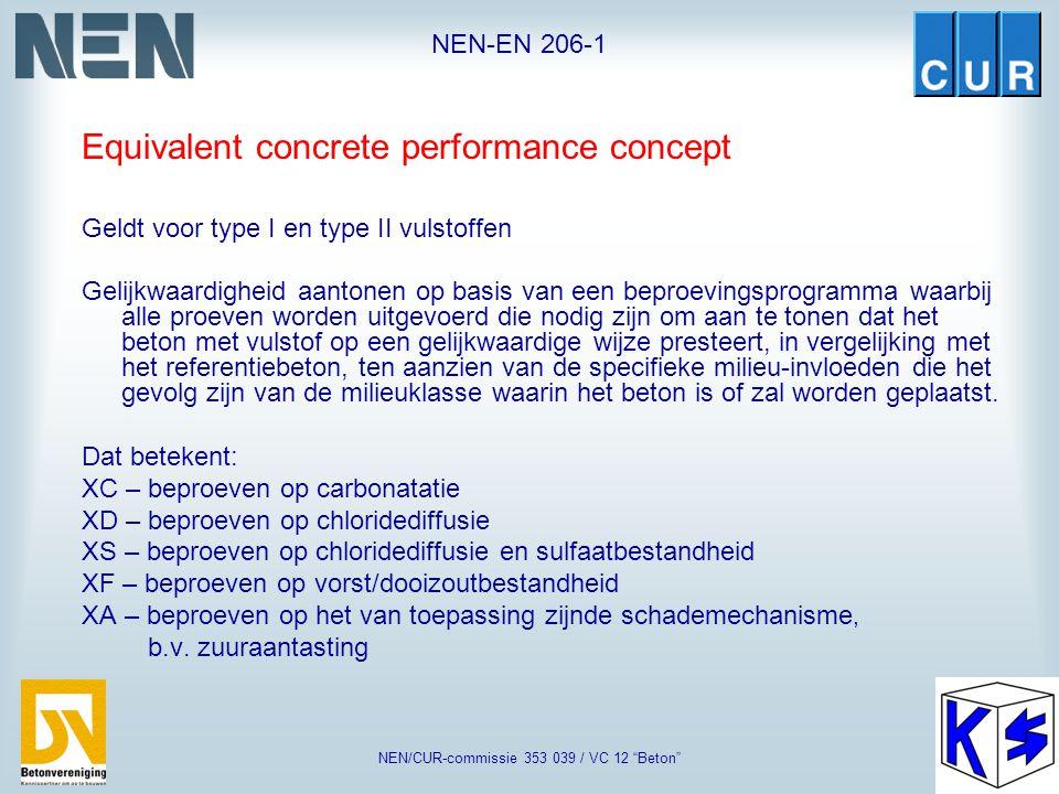 """NEN-EN 206-1 NEN/CUR-commissie 353 039 / VC 12 """"Beton"""" Samenstelling van beton: bindmiddelfunctie type II vulstoffen K-waarde concept Poederkoolvliega"""
