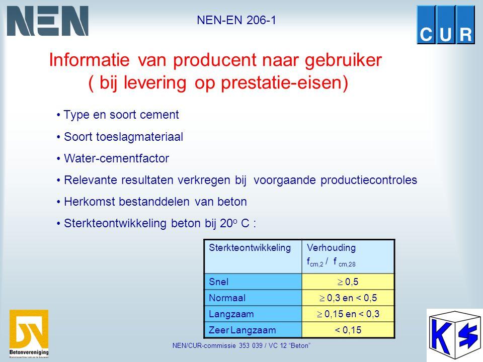 """NEN-EN 206-1 NEN/CUR-commissie 353 039 / VC 12 """"Beton"""" Specificeren van beton Beton op prestatie-eisen SterkteklasseTemperatuurontwikkeling Milieuklas"""