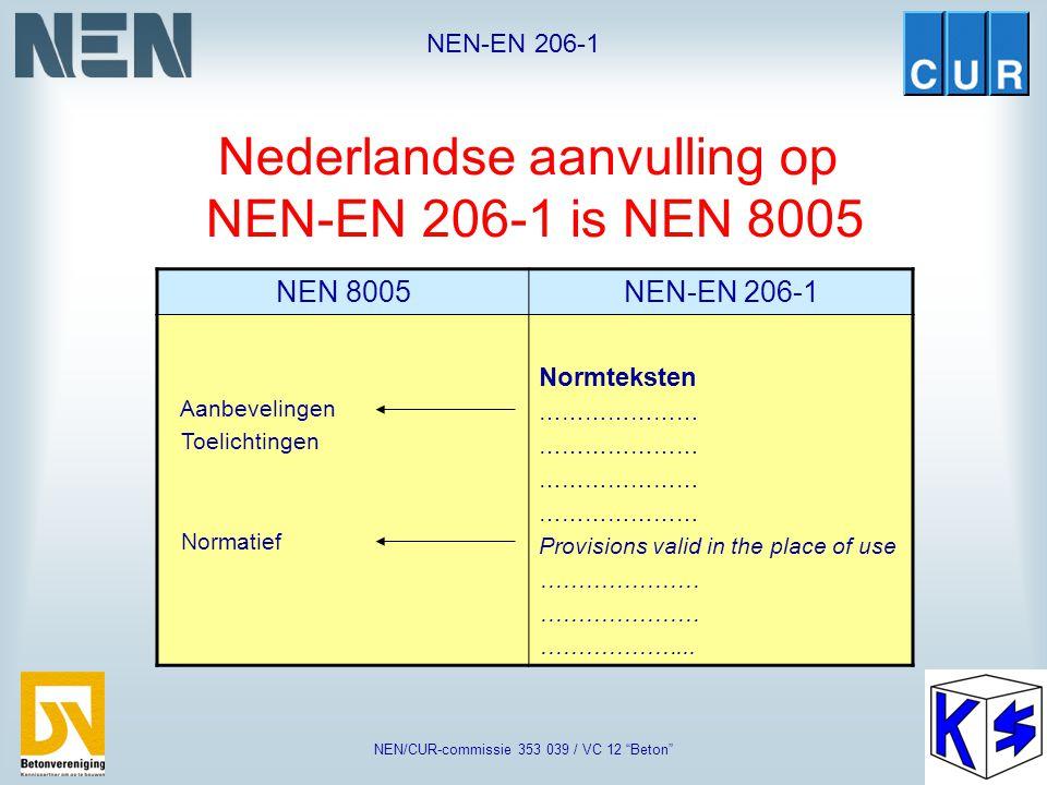 """NEN-EN 206-1 NEN/CUR-commissie 353 039 / VC 12 """"Beton"""" Nederlandse aanvulling op NEN-EN 206-1 """"Provisions valid in the place of use"""" Aanvulling op NEN"""