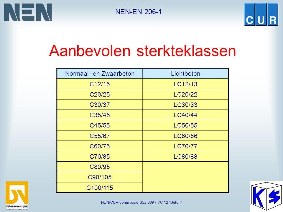 """NEN-EN 206-1 NEN/CUR-commissie 353 039 / VC 12 """"Beton"""" Nederlandse aanvulling op NEN-EN 206-1"""