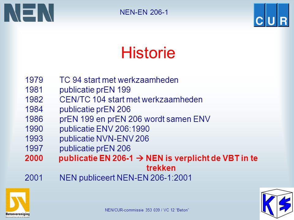 """NEN-EN 206-1 NEN/CUR-commissie 353 039 / VC 12 """"Beton"""" Beproevingsnormen voor verhard beton NEN-EN 12390 – 1 Vorm en afmetingen van proefstukken NEN-E"""