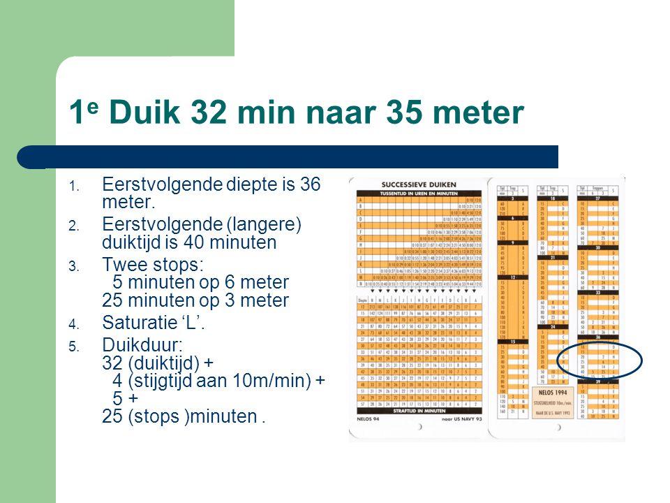 1 e Duik 32 min naar 35 meter 1. Eerstvolgende diepte is 36 meter. 2. Eerstvolgende (langere) duiktijd is 40 minuten 3. Twee stops: 5 minuten op 6 met