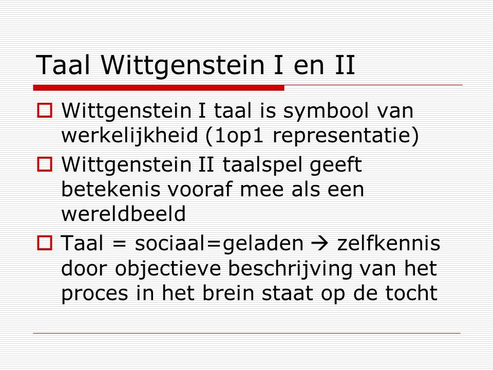 Taal Wittgenstein I en II  Wittgenstein I taal is symbool van werkelijkheid (1op1 representatie)  Wittgenstein II taalspel geeft betekenis vooraf mee als een wereldbeeld  Taal = sociaal=geladen  zelfkennis door objectieve beschrijving van het proces in het brein staat op de tocht