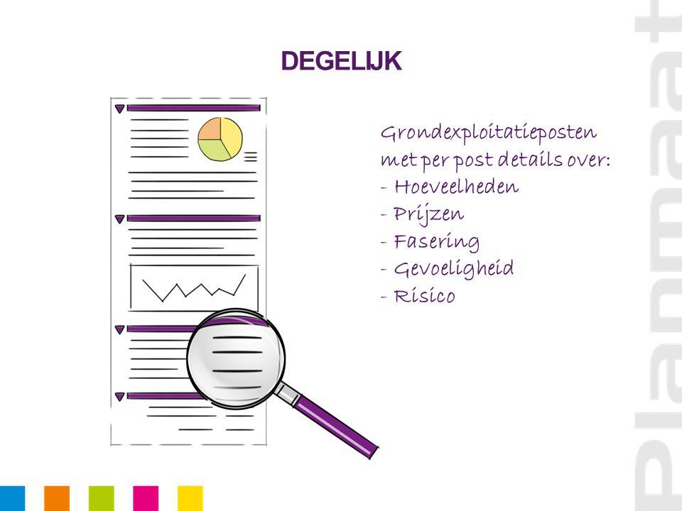 DEGELIJK Grondexploitatieposten met per post details over: - Hoeveelheden - Prijzen - Fasering - Gevoeligheid - Risico
