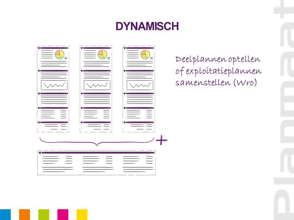 DYNAMISCH Deelplannen optellen of exploitatieplannen samenstellen (Wro)