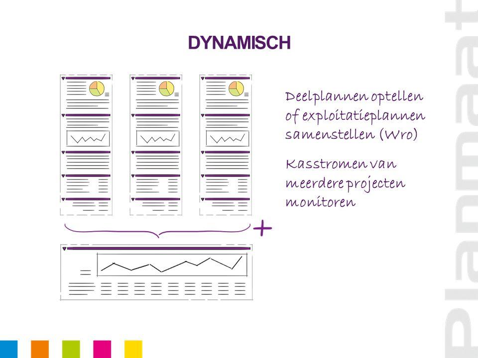 DYNAMISCH Deelplannen optellen of exploitatieplannen samenstellen (Wro) Kasstromen van meerdere projecten monitoren