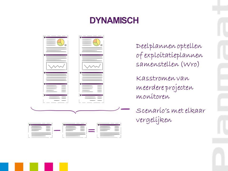 DYNAMISCH Deelplannen optellen of exploitatieplannen samenstellen (Wro) Kasstromen van meerdere projecten monitoren Scenario's met elkaar vergelijken