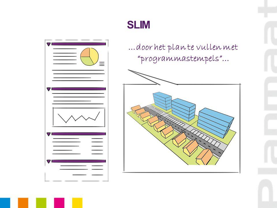 …door het plan te vullen met programmastempels … SLIM