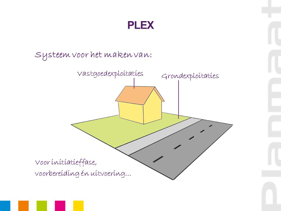 PLEX Grondexploitaties Vastgoedexploitaties Systeem voor het maken van: Voor initiatieffase, voorbereiding én uitvoering…