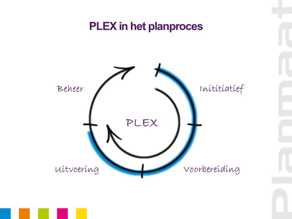 PLEX Inititiatief PLEX in het planproces Beheer UitvoeringVoorbereiding