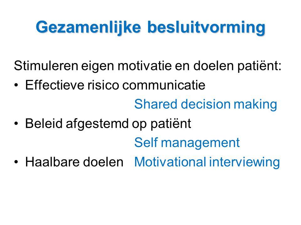 Gezamenlijke besluitvorming Stimuleren eigen motivatie en doelen patiënt: •Effectieve risico communicatie Shared decision making •Beleid afgestemd op