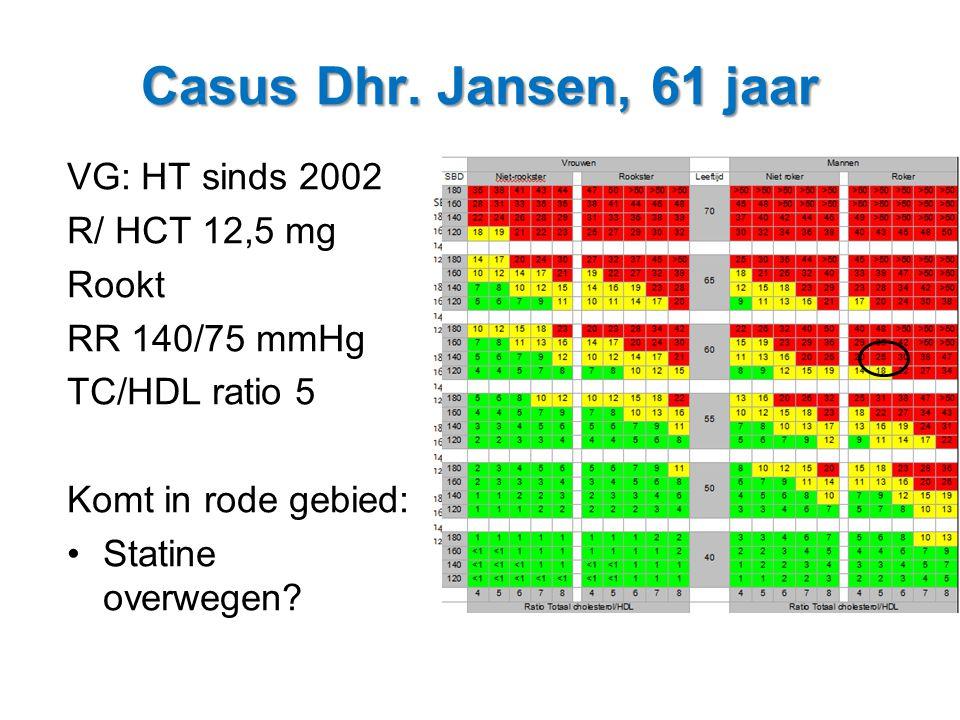 Casus Dhr. Jansen, 61 jaar VG: HT sinds 2002 R/ HCT 12,5 mg Rookt RR 140/75 mmHg TC/HDL ratio 5 Komt in rode gebied: •Statine overwegen?