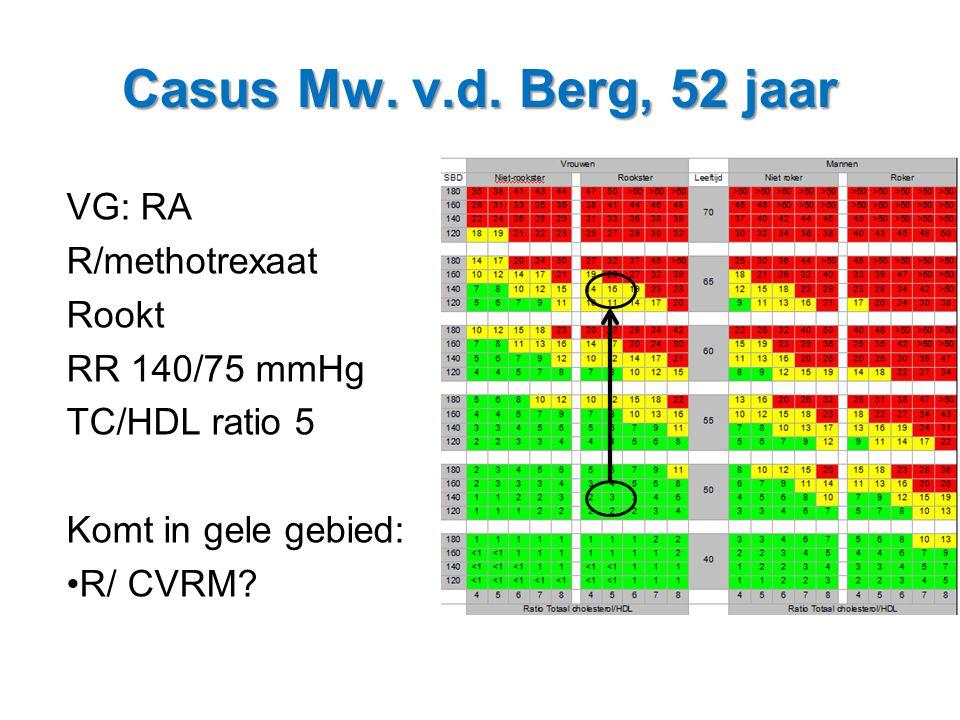 Casus Mw. v.d. Berg, 52 jaar VG: RA R/methotrexaat Rookt RR 140/75 mmHg TC/HDL ratio 5 Komt in gele gebied: •R/ CVRM?