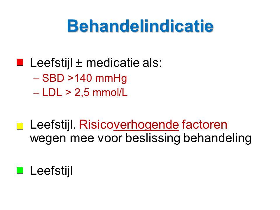 Behandelindicatie •Leefstijl ± medicatie als: –SBD >140 mmHg –LDL > 2,5 mmol/L •Leefstijl. Risicoverhogende factoren wegen mee voor beslissing behande