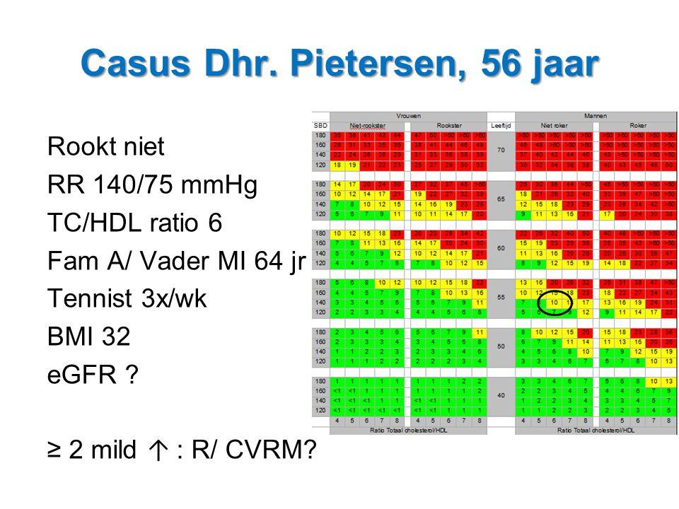 Casus Dhr. Pietersen, 56 jaar Rookt niet RR 140/75 mmHg TC/HDL ratio 6 Fam A/ Vader MI 64 jr Tennist 3x/wk BMI 32 eGFR ? ≥ 2 mild ↑ : R/ CVRM?