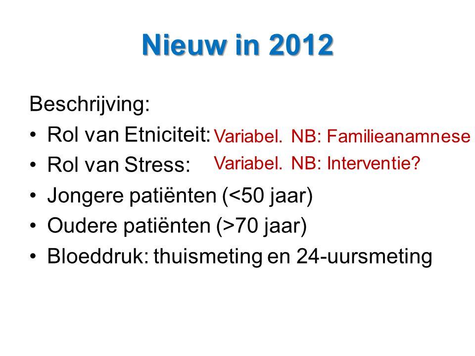 Nieuw in 2012 Beschrijving: •Rol van Etniciteit: •Rol van Stress: •Jongere patiënten (<50 jaar) •Oudere patiënten (>70 jaar) •Bloeddruk: thuismeting e