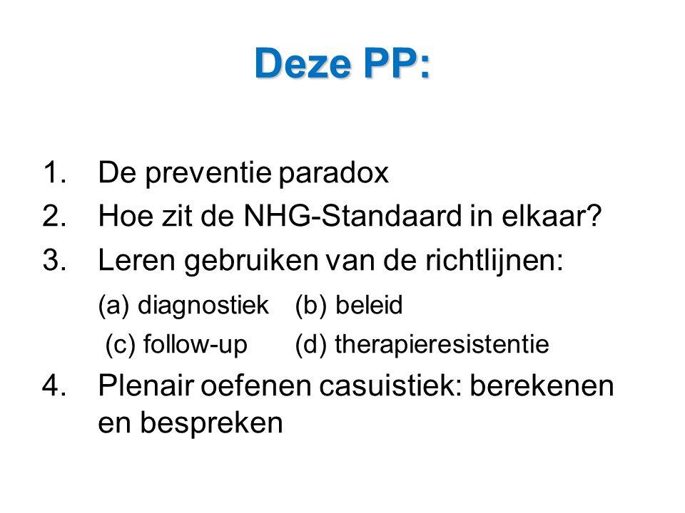 Deze PP: 1.De preventie paradox 2.Hoe zit de NHG-Standaard in elkaar? 3.Leren gebruiken van de richtlijnen: (a) diagnostiek (b) beleid (c) follow-up (